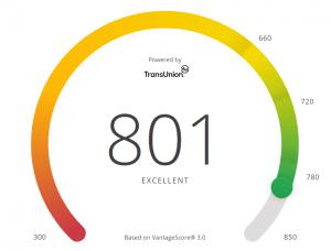 sample credit score