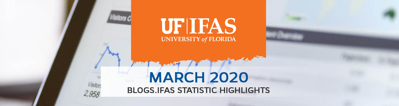 BlogHeader-BLOGS-IFAS-STATISTICS-MARCH-2020