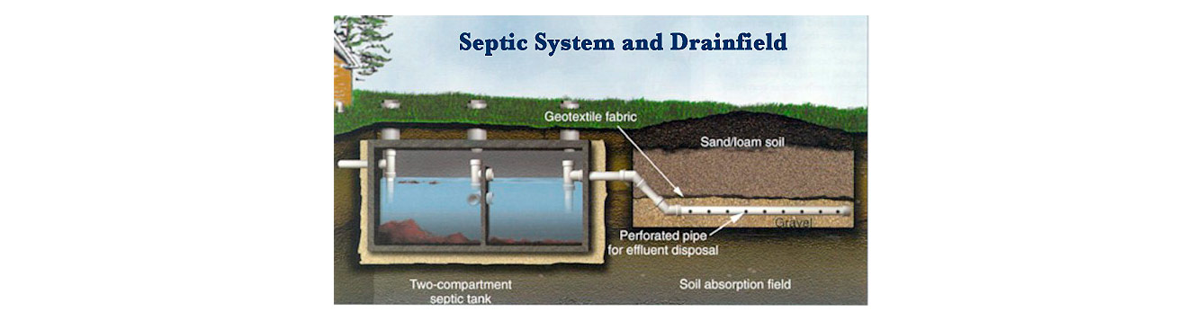 Septic System Example