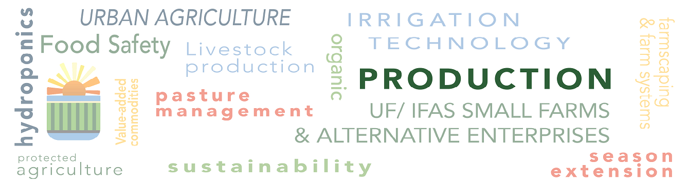 A word art of components of small farms production topics
