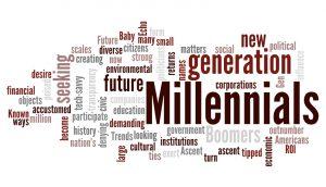 collage of words describing millennials