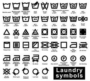chart of laundry care symbols